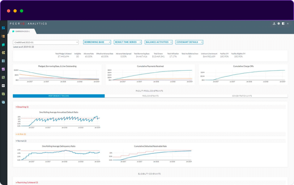 Monitor your portfolio in real time with best-in-class analytics